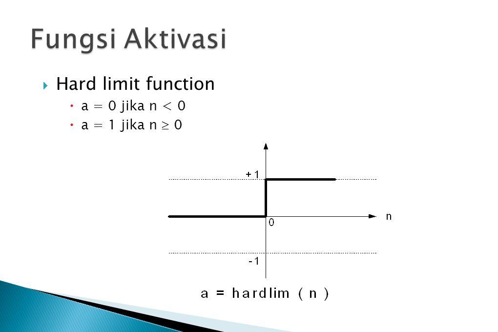  Hard limit function  a = 0 jika n < 0  a = 1 jika n  0