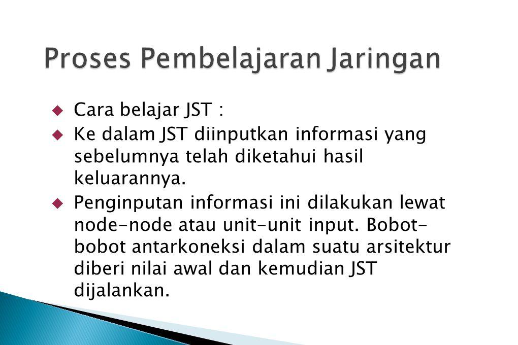  Cara belajar JST :  Ke dalam JST diinputkan informasi yang sebelumnya telah diketahui hasil keluarannya.  Penginputan informasi ini dilakukan lewa