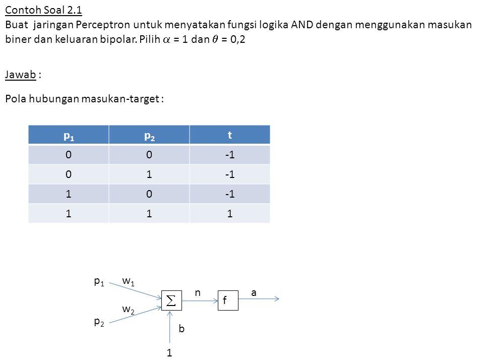 Contoh Soal 2.1 Buat jaringan Perceptron untuk menyatakan fungsi logika AND dengan menggunakan masukan biner dan keluaran bipolar. Pilih  = 1 dan  =