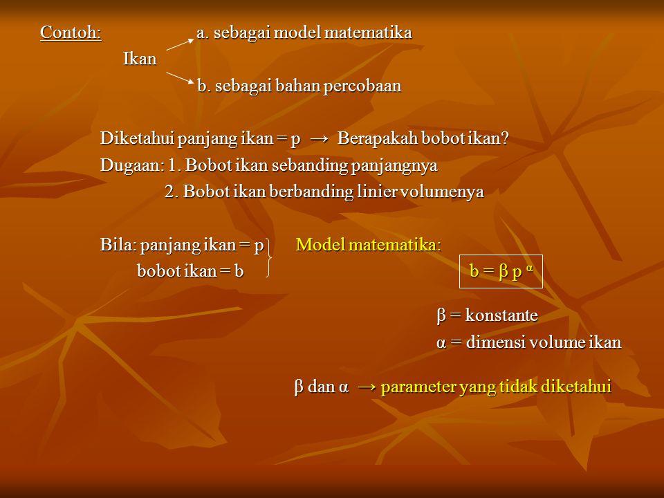 Contoh: a. sebagai model matematika Ikan Ikan b. sebagai bahan percobaan b. sebagai bahan percobaan Diketahui panjang ikan = p → Berapakah bobot ikan?