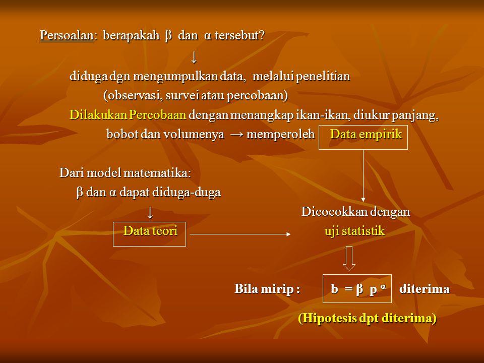 Pengumpulan Pengumpulan Data baru Pengumpulan Masalah data melalui: Data Data baru Pengumpulan Masalah data melalui: Data & Pene- Empirik & Pene- Empirik Data lama data baru litian - observasi Data lama data baru litian - observasi - survei - survei - percobaan - percobaan Pengujian Abstraksi Pengujian Pengujian Abstraksi Pengujian Hipotesis (Penyederhanaan) Hipotesis Hipotesis (Penyederhanaan) Hipotesis Baru Baru Model Model Matematika Hipotesis Matematika Hipotesis (M 1 ) (M 1 ) Hipotesis Hipotesis Baru Hipotesis tidak sesuai Hipotesis sesuai Baru Hipotesis tidak sesuai Hipotesis sesuai dengan kenyataan dengan kenyataan dengan kenyataan dengan kenyataan Hipotesis ditolak → Hipotesis diterima Hipotesis ditolak → Hipotesis diterima Model (M 2 ) Abs- Buat Hipotesis baru ↓ Model (M 2 ) Abs- Buat Hipotesis baru ↓ perbaikan thdp atau Model cukup baik perbaikan thdp atau Model cukup baik Model (M 1 ) traksi Perbaiki model menjelaskan Model (M 1 ) traksi Perbaiki model menjelaskan masalah tsb.