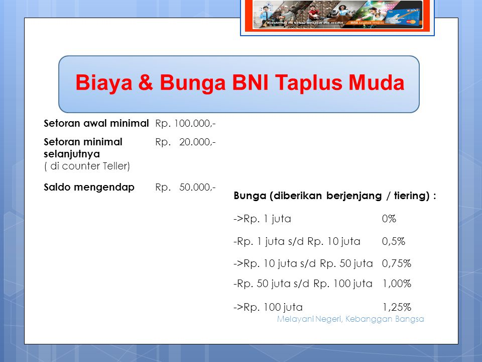 BIODATA Fasilitas BNI Taplus Muda  E-Banking : fasilitas transaksi perbankan elektronik yang terdiri dari BNI ATM, BNI internet Banking, BNI SMS Bank