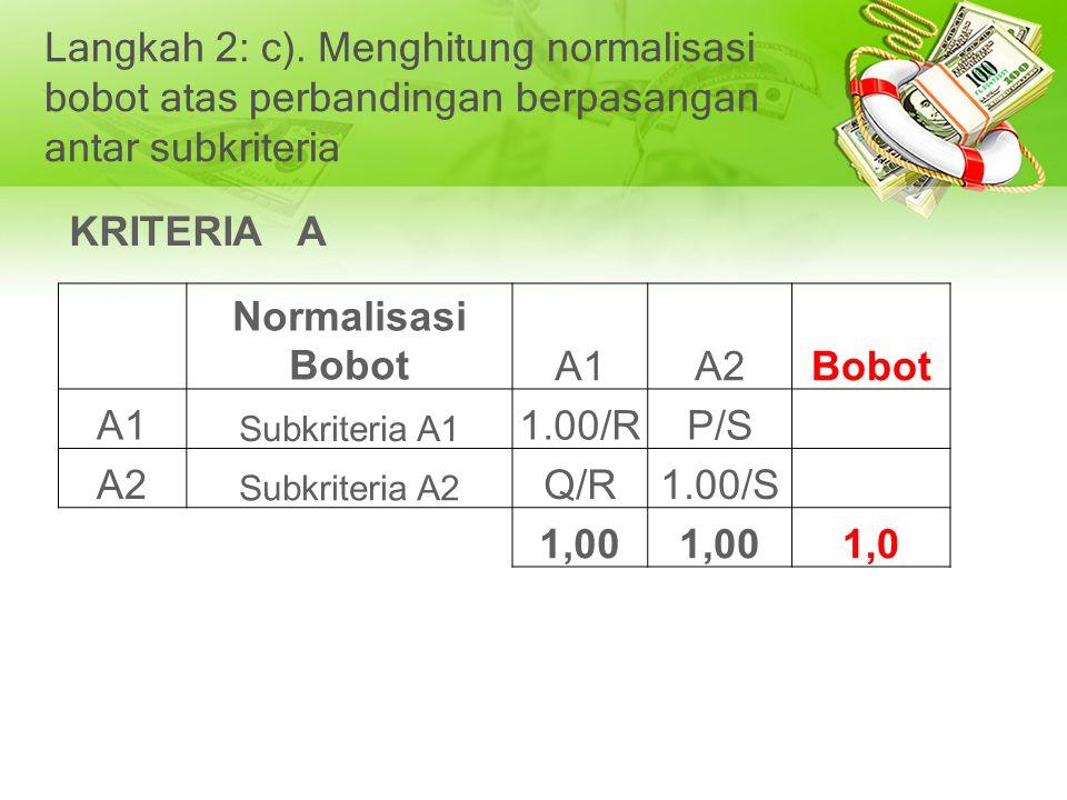 Normalisasi BobotA1A2Bobot A1 Subkriteria A1 1.00/RP/S A2 Subkriteria A2 Q/R1.00/S 1,00 1,0 Langkah 2: c). Menghitung normalisasi bobot atas perbandin