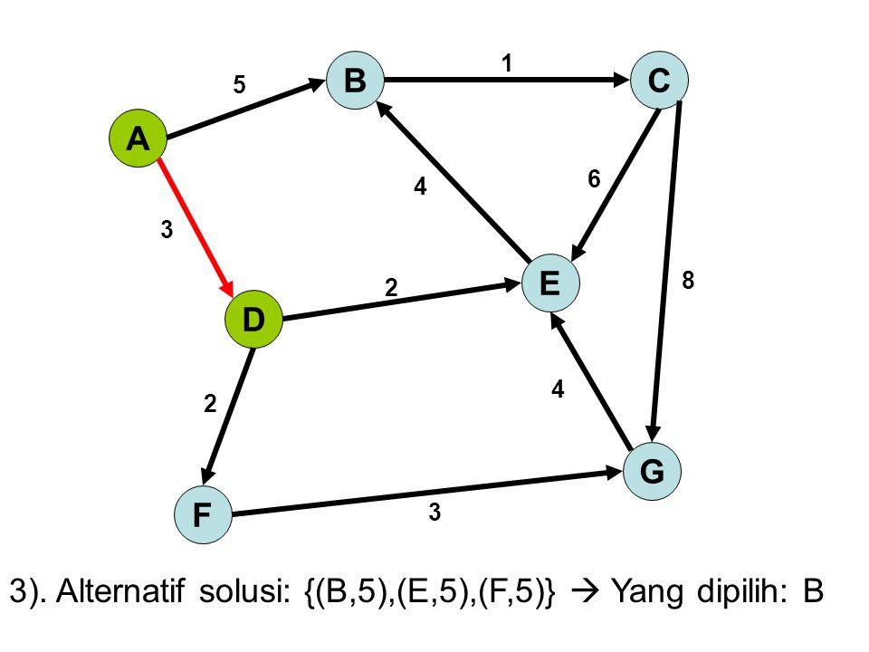 A BC D E G F 5 1 3 4 6 2 8 2 4 3 3). Alternatif solusi: {(B,5),(E,5),(F,5)}  Yang dipilih: B