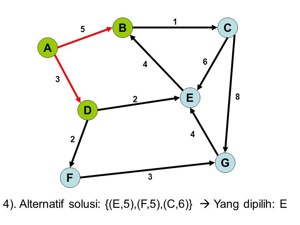 A BC D E G F 5 1 3 4 6 2 8 2 4 3 4). Alternatif solusi: {(E,5),(F,5),(C,6)}  Yang dipilih: E