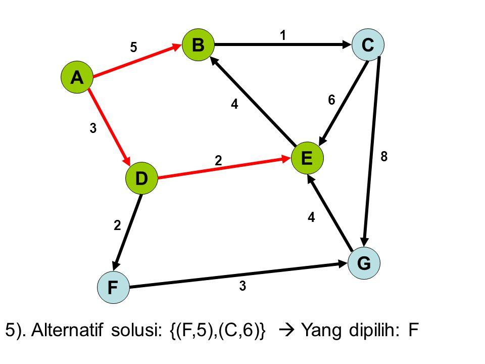 A BC D E G F 5 1 3 4 6 2 8 2 4 3 5). Alternatif solusi: {(F,5),(C,6)}  Yang dipilih: F