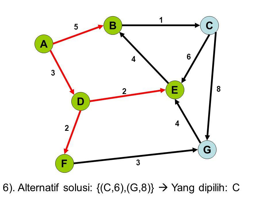 A BC D E G F 5 1 3 4 6 2 8 2 4 3 7). Alternatif solusi: {(G,8),(G,14)}  Yang dipilih: G