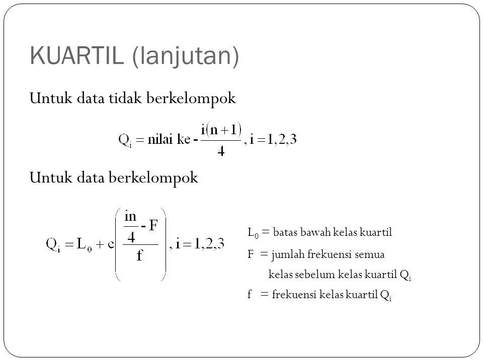 KUARTIL (lanjutan) Untuk data tidak berkelompok Untuk data berkelompok L 0 = batas bawah kelas kuartil F = jumlah frekuensi semua kelas sebelum kelas