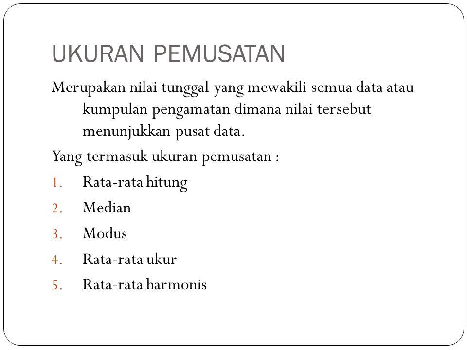 1.RATA-RATA HITUNG Rumus umumnya : 1. Untuk data yang tidak mengulang 2.