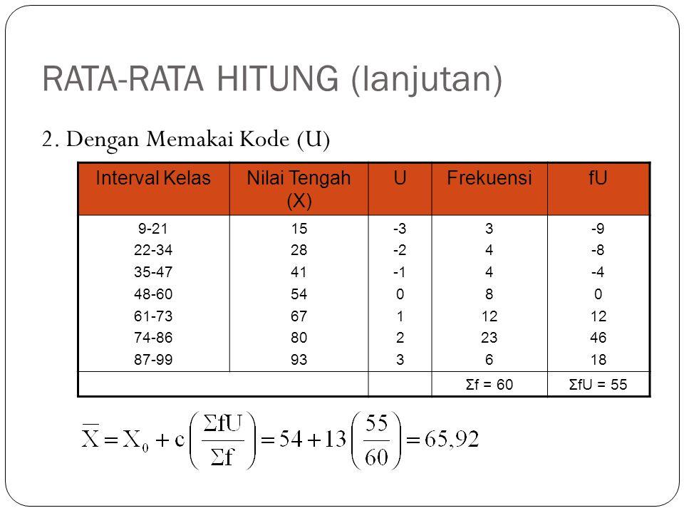 DESIL (lanjutan) Untuk data tidak berkelompok Untuk data berkelompok L 0 = batas bawah kelas desil D i F = jumlah frekuensi semua kelas sebelum kelas desil D i f = frekuensi kelas desil D i