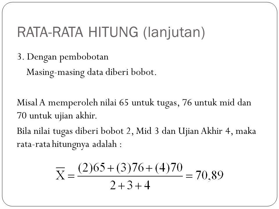 DESIL (lanjutan) Contoh : D 3 membagi data 30% D 7 membagi data 70% Sehingga : D 3 berada pada 48-60 D 7 berada pada 74-86 Interval Kelas Nilai Tengah (X) Frekuensi 9-21 22-34 35-47 48-60 61-73 74-86 87-99 15 28 41 54 67 80 93 3 4 8 12 23 6 Σf = 60