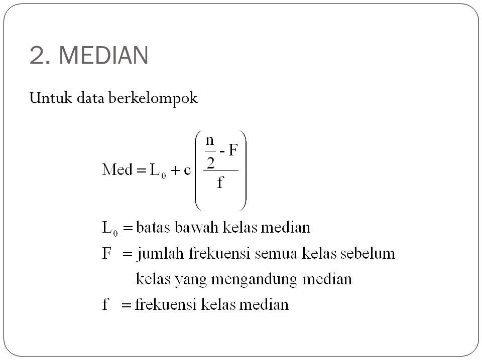 2. MEDIAN Untuk data berkelompok