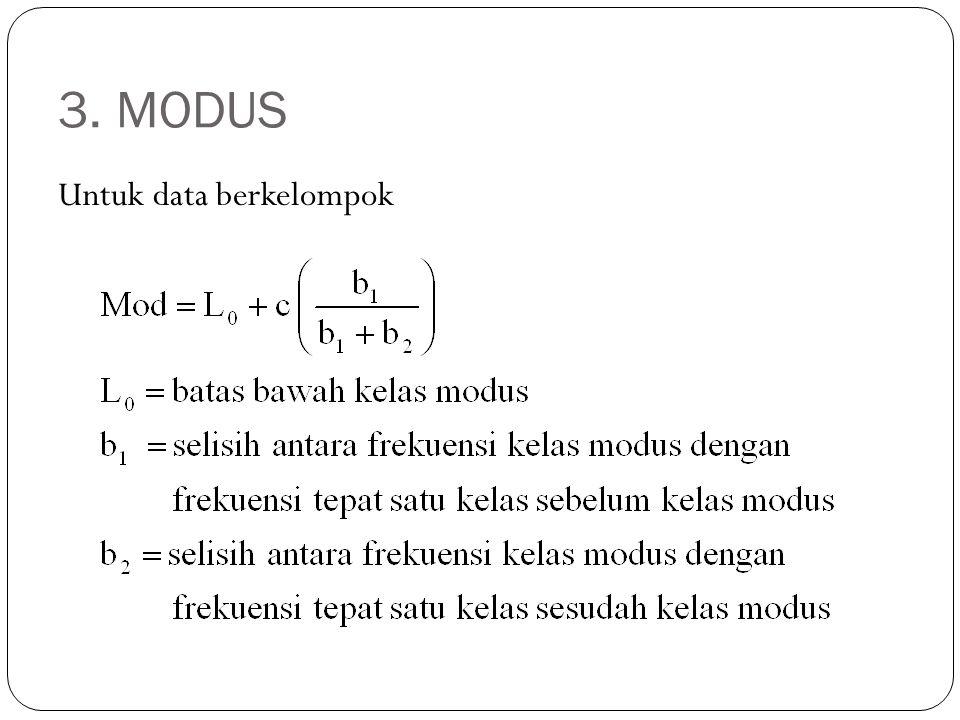 MODUS (lanjutan) Contoh : Data yang paling sering muncul adalah pada interval 74-86, sehingga : L 0 = 73,5 b 1 = 23-12 = 11 b 2 = 23-6 =17 Interval Kelas Frekuensi 9-21 22-34 35-47 48-60 61-73 74-86 87-99 3 4 8 12 23 6 Σf = 60