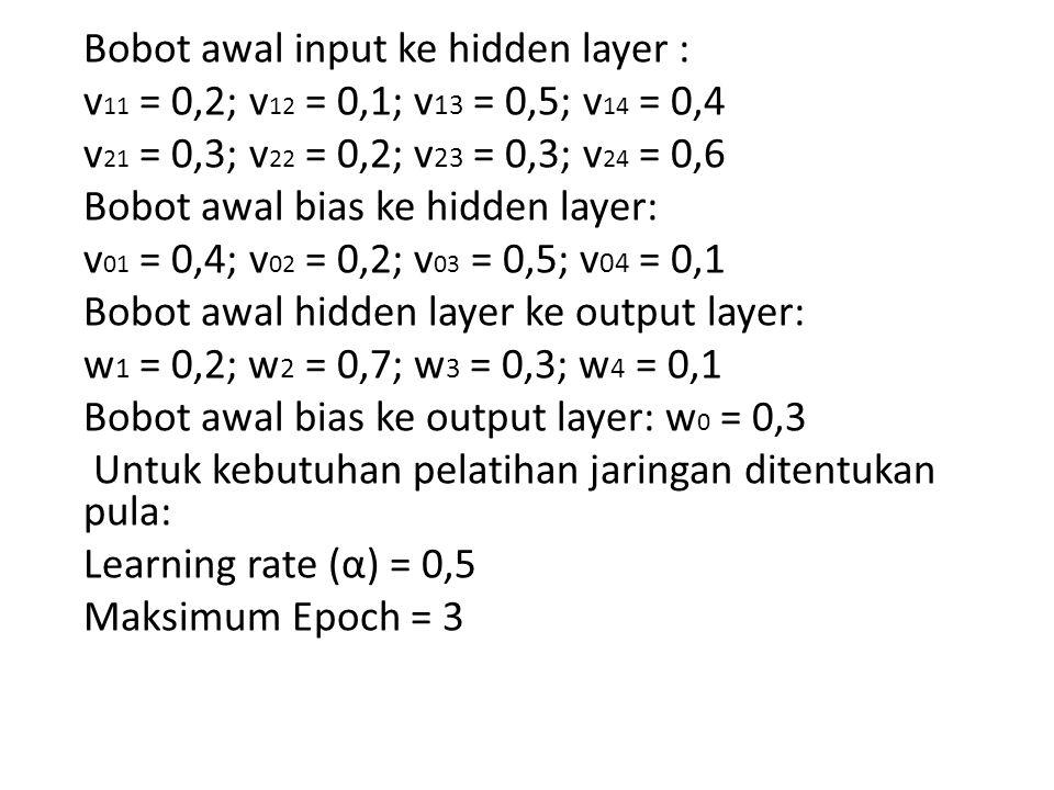 Bobot awal input ke hidden layer : v 11 = 0,2; v 12 = 0,1; v 13 = 0,5; v 14 = 0,4 v 21 = 0,3; v 22 = 0,2; v 23 = 0,3; v 24 = 0,6 Bobot awal bias ke hi