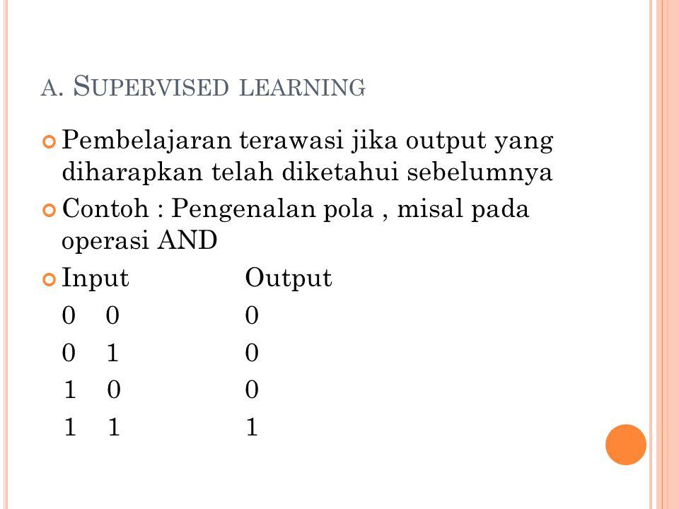 A. S UPERVISED LEARNING Pembelajaran terawasi jika output yang diharapkan telah diketahui sebelumnya Contoh : Pengenalan pola, misal pada operasi AND