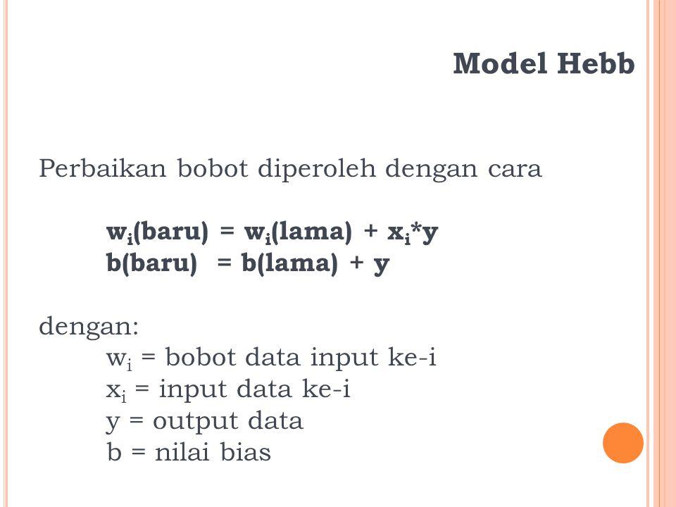 Perbaikan bobot diperoleh dengan cara w i (baru) = w i (lama) + x i *y b(baru) = b(lama) + y dengan: w i = bobot data input ke-i x i = input data ke-i y = output data b = nilai bias Model Hebb