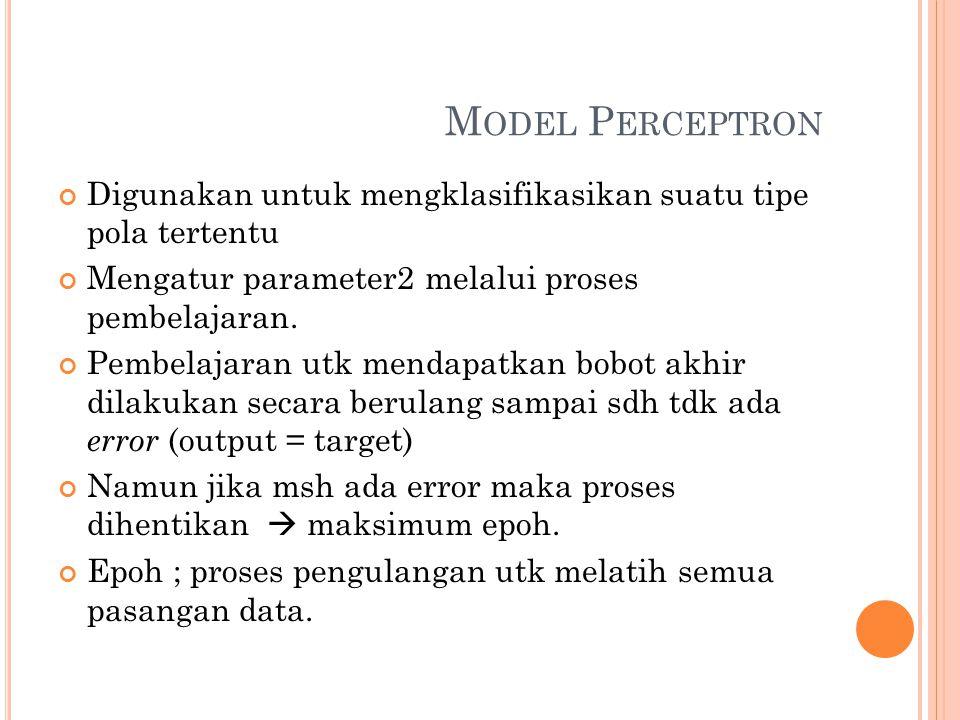 M ODEL P ERCEPTRON Digunakan untuk mengklasifikasikan suatu tipe pola tertentu Mengatur parameter2 melalui proses pembelajaran.