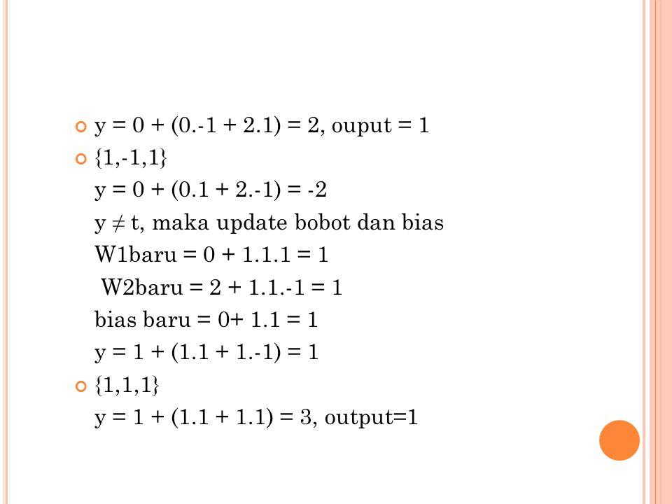 y = 0 + (0.-1 + 2.1) = 2, ouput = 1 {1,-1,1} y = 0 + (0.1 + 2.-1) = -2 y ≠ t, maka update bobot dan bias W1baru = 0 + 1.1.1 = 1 W2baru = 2 + 1.1.-1 = 1 bias baru = 0+ 1.1 = 1 y = 1 + (1.1 + 1.-1) = 1 {1,1,1} y = 1 + (1.1 + 1.1) = 3, output=1
