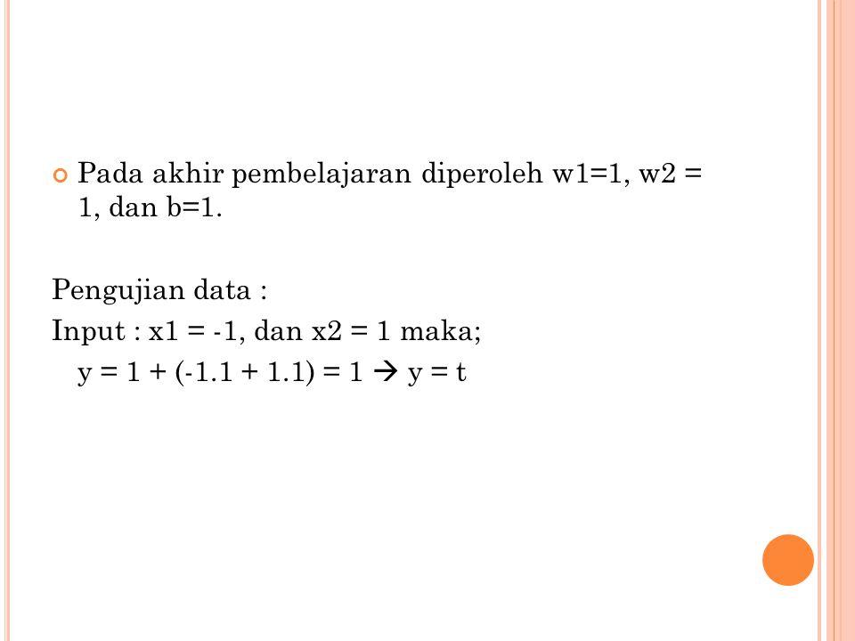 Pada akhir pembelajaran diperoleh w1=1, w2 = 1, dan b=1. Pengujian data : Input : x1 = -1, dan x2 = 1 maka; y = 1 + (-1.1 + 1.1) = 1  y = t
