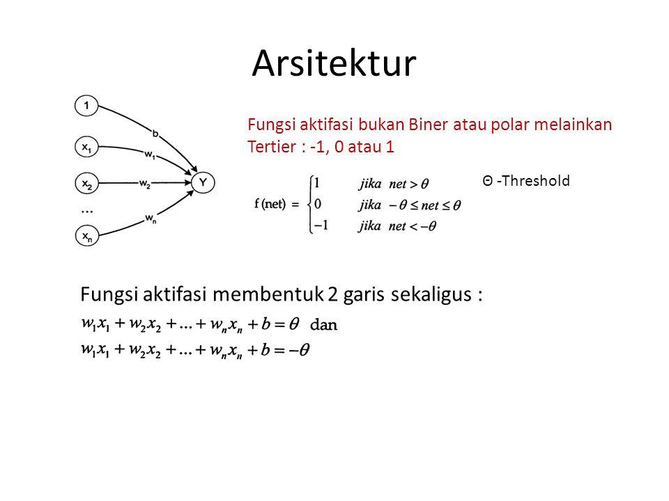 Arsitektur Fungsi aktifasi bukan Biner atau polar melainkan Tertier : -1, 0 atau 1 Θ -Threshold Fungsi aktifasi membentuk 2 garis sekaligus :