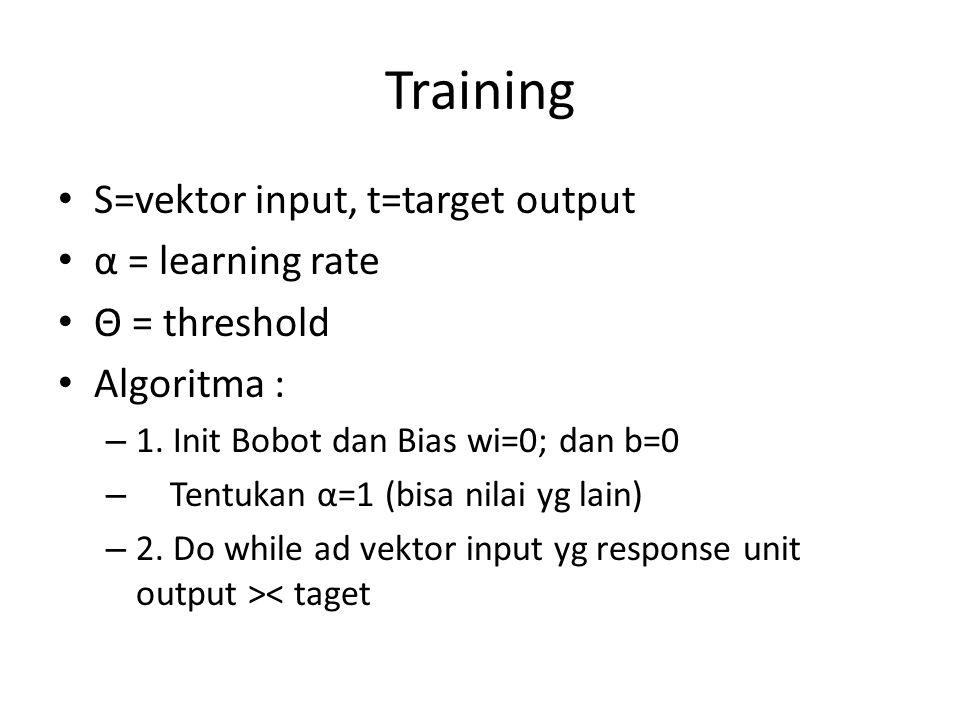 Training S=vektor input, t=target output α = learning rate Θ = threshold Algoritma : – 1. Init Bobot dan Bias wi=0; dan b=0 – Tentukan α=1 (bisa nilai