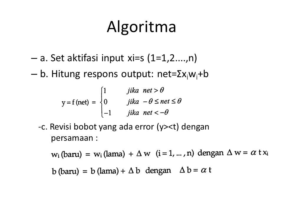 Algoritma – a. Set aktifasi input xi=s (1=1,2....,n) – b. Hitung respons output: net=Σx i w i +b -c. Revisi bobot yang ada error (y><t) dengan persama