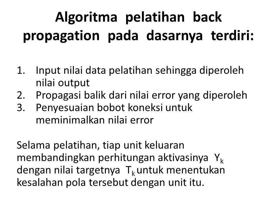 Algoritma pelatihan back propagation pada dasarnya terdiri: 1. Input nilai data pelatihan sehingga diperoleh nilai output 2. Propagasi balik dari nila