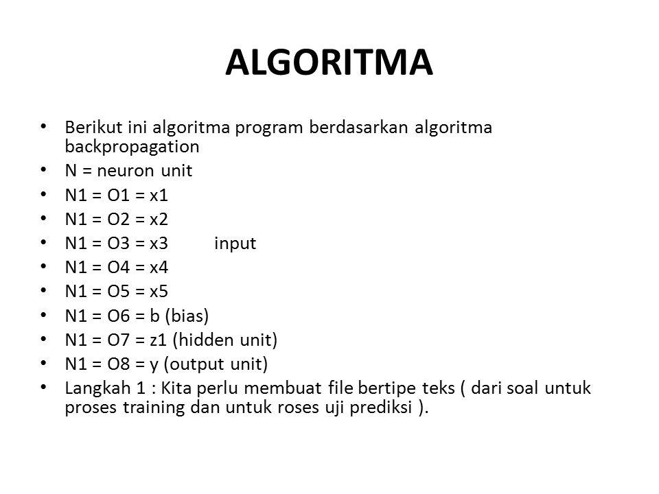 ALGORITMA Berikut ini algoritma program berdasarkan algoritma backpropagation N = neuron unit N1 = O1 = x1 N1 = O2 = x2 N1 = O3 = x3 input N1 = O4 = x4 N1 = O5 = x5 N1 = O6 = b (bias) N1 = O7 = z1 (hidden unit) N1 = O8 = y (output unit) Langkah 1 : Kita perlu membuat file bertipe teks ( dari soal untuk proses training dan untuk roses uji prediksi ).