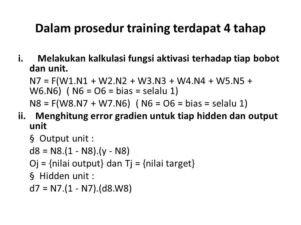 Dalam prosedur training terdapat 4 tahap i. Melakukan kalkulasi fungsi aktivasi terhadap tiap bobot dan unit. N7 = F(W1.N1 + W2.N2 + W3.N3 + W4.N4 + W