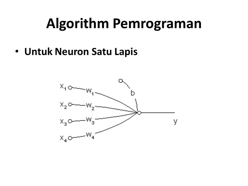 Algorithm Pemrograman Untuk Neuron Satu Lapis