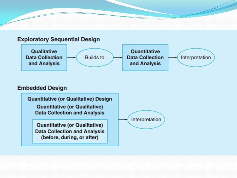 Karakteristik Utama Rancangan Penelitian Metode Campuran Memberikan alasan (rasional) bagi rancangan penelitian metode campuran.