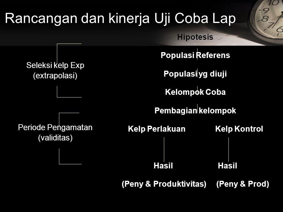 Rancangan dan kinerja Uji Coba Lap Seleksi kelp Exp (extrapolasi) Periode Pengamatan (validitas) Hipotesis Populasi Referens Populasi yg diuji Kelompok Coba Pembagian kelompok Kelp Perlakuan Kelp Kontrol Hasil (Peny & Produktivitas) (Peny & Prod)