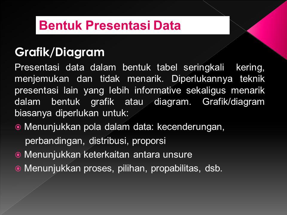 Grafik/Diagram Presentasi data dalam bentuk tabel seringkali kering, menjemukan dan tidak menarik.