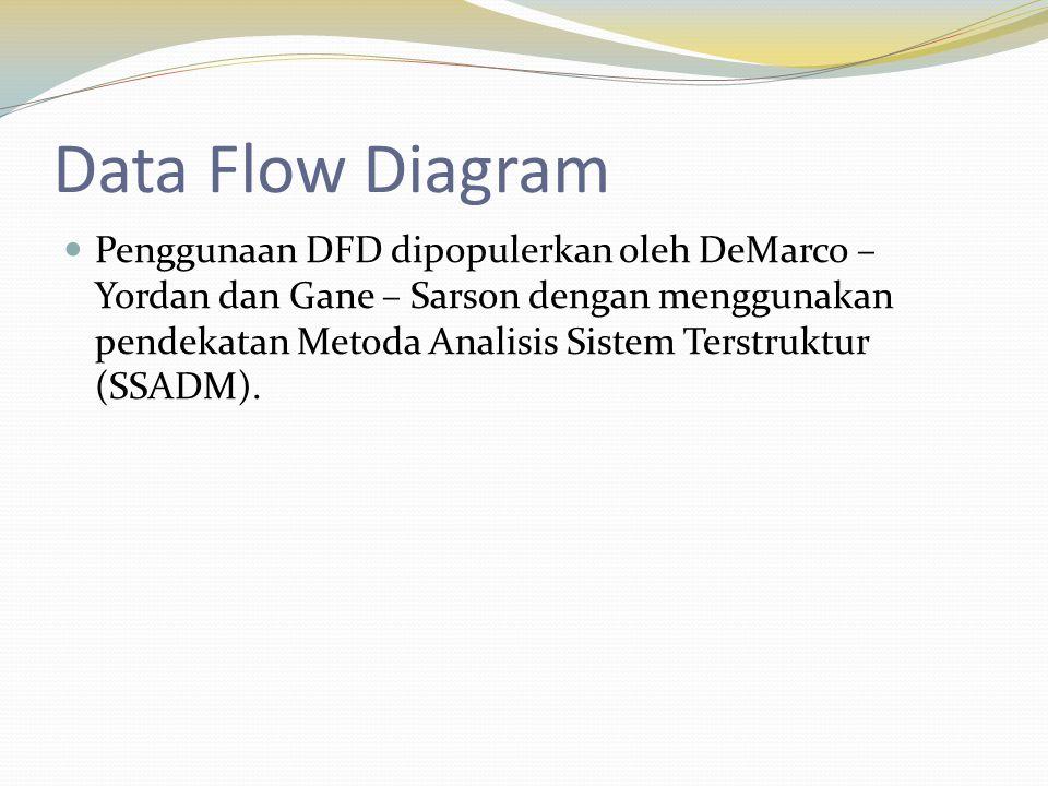 Data Flow Diagram Penggunaan DFD dipopulerkan oleh DeMarco – Yordan dan Gane – Sarson dengan menggunakan pendekatan Metoda Analisis Sistem Terstruktur (SSADM).