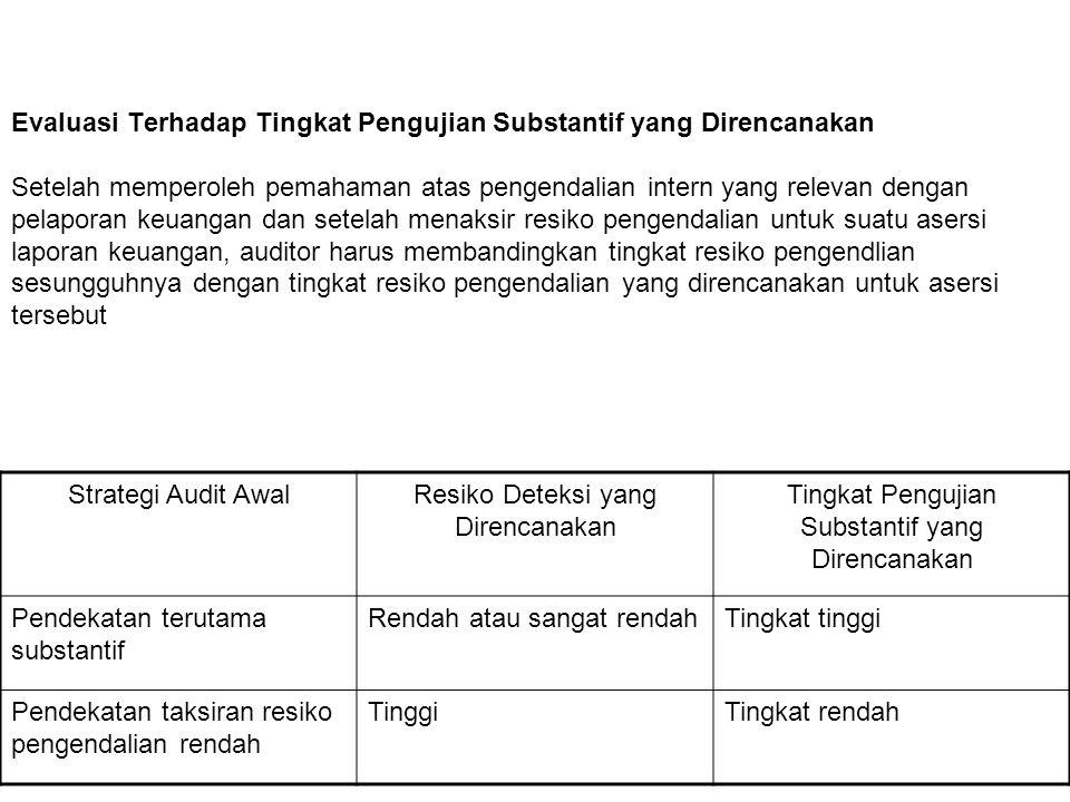 Evaluasi Terhadap Tingkat Pengujian Substantif yang Direncanakan Setelah memperoleh pemahaman atas pengendalian intern yang relevan dengan pelaporan keuangan dan setelah menaksir resiko pengendalian untuk suatu asersi laporan keuangan, auditor harus membandingkan tingkat resiko pengendlian sesungguhnya dengan tingkat resiko pengendalian yang direncanakan untuk asersi tersebut Strategi Audit AwalResiko Deteksi yang Direncanakan Tingkat Pengujian Substantif yang Direncanakan Pendekatan terutama substantif Rendah atau sangat rendahTingkat tinggi Pendekatan taksiran resiko pengendalian rendah TinggiTingkat rendah