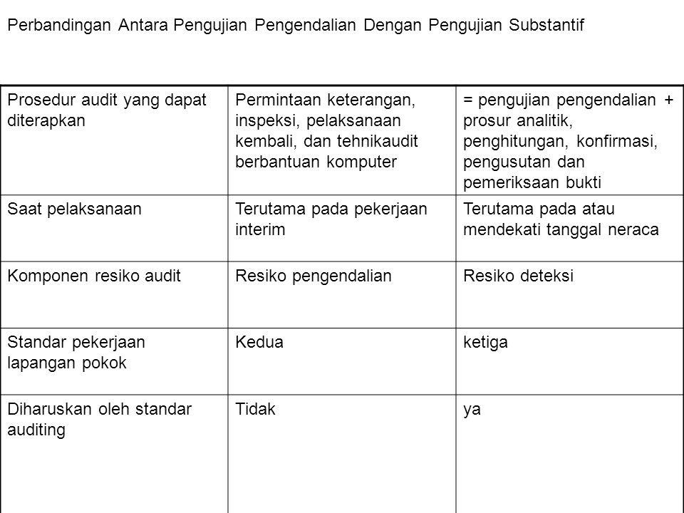 Perbandingan Antara Pengujian Pengendalian Dengan Pengujian Substantif Prosedur audit yang dapat diterapkan Permintaan keterangan, inspeksi, pelaksana