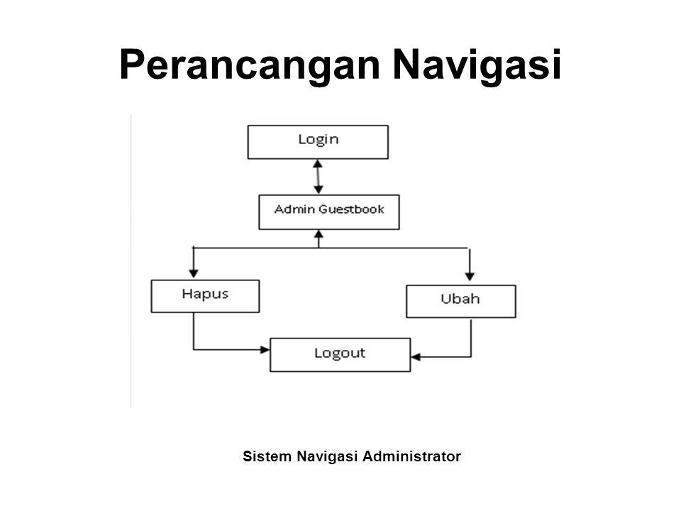 Perancangan Navigasi Sistem Navigasi Administrator