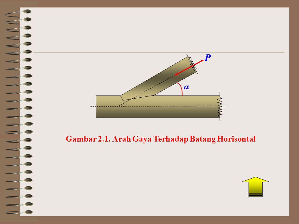 P  Gambar 2.1. Arah Gaya Terhadap Batang Horisontal