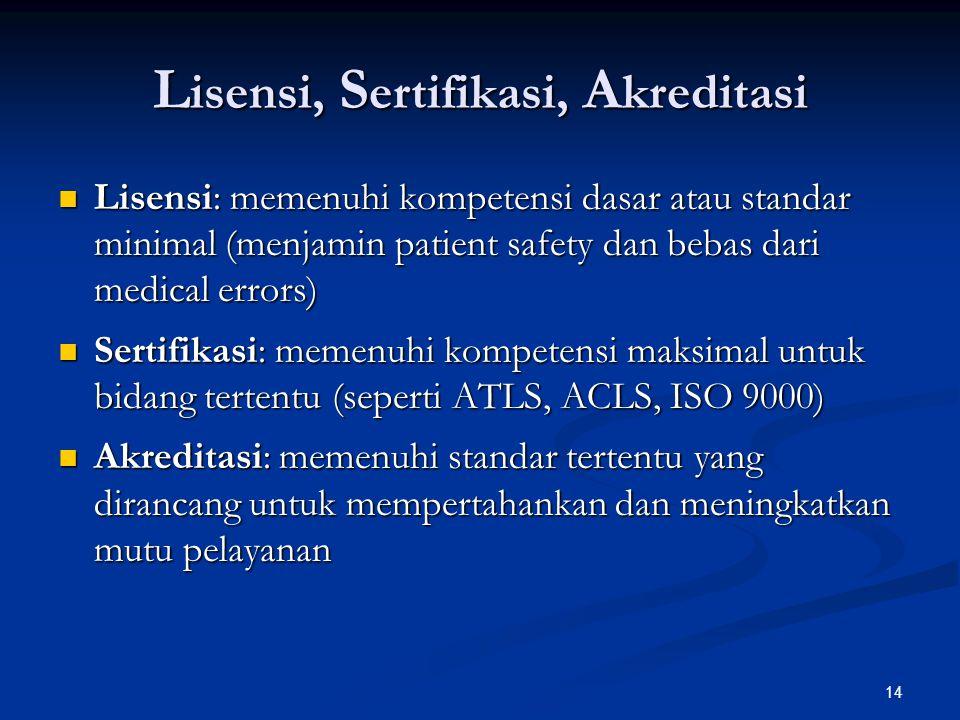 L isensi, S ertifikasi, A kreditasi Lisensi: memenuhi kompetensi dasar atau standar minimal (menjamin patient safety dan bebas dari medical errors) Li