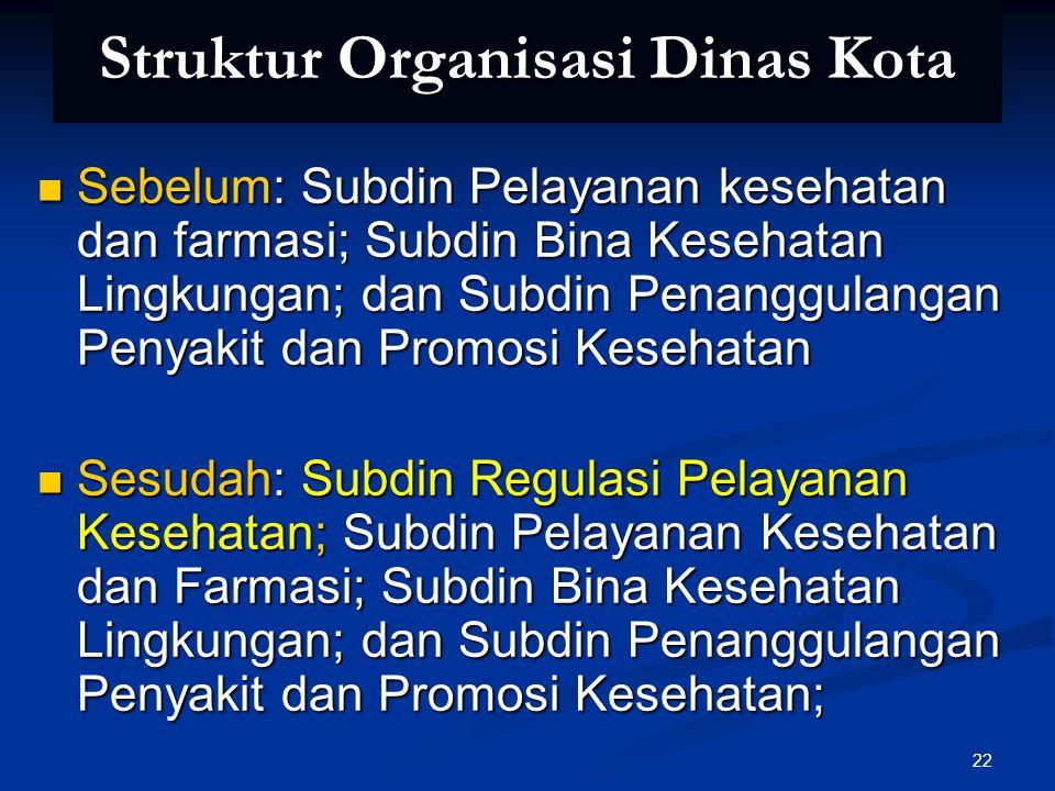 Struktur Organisasi Dinas Kota Sebelum: Subdin Pelayanan kesehatan dan farmasi; Subdin Bina Kesehatan Lingkungan; dan Subdin Penanggulangan Penyakit d