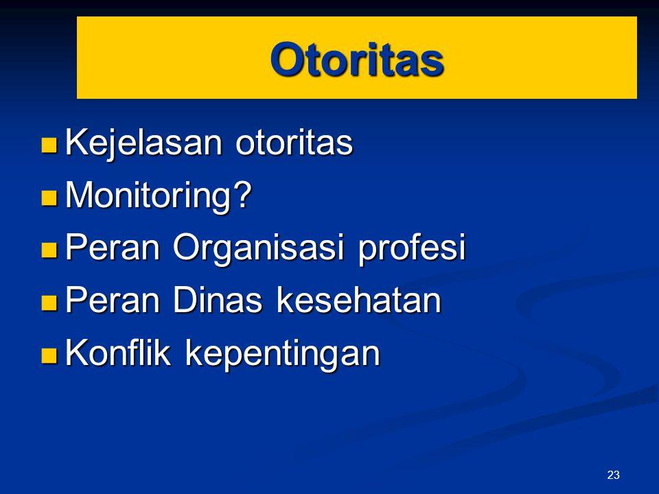 Otoritas Kejelasan otoritas Kejelasan otoritas Monitoring? Monitoring? Peran Organisasi profesi Peran Organisasi profesi Peran Dinas kesehatan Peran D