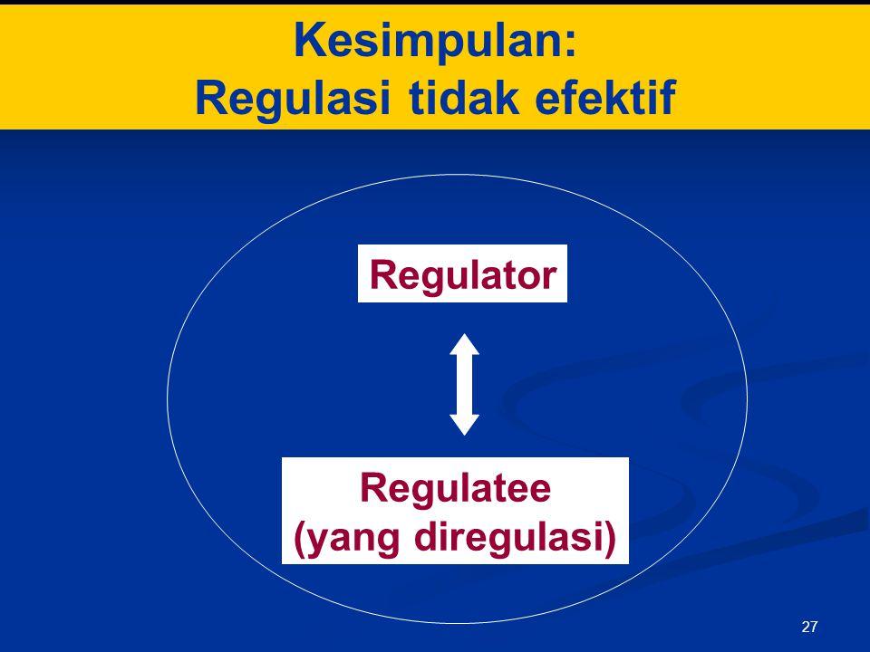 Kesimpulan: Regulasi tidak efektif Regulatee (yang diregulasi) Regulator 27