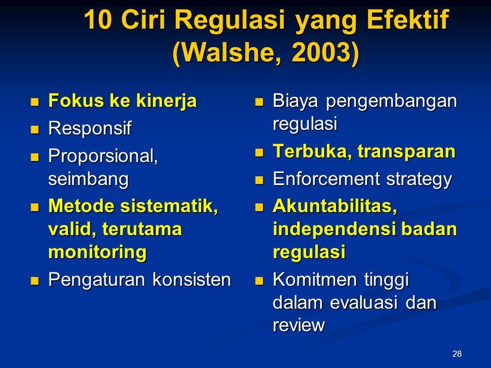 10 Ciri Regulasi yang Efektif (Walshe, 2003) Fokus ke kinerja Fokus ke kinerja Responsif Responsif Proporsional, seimbang Proporsional, seimbang Metod