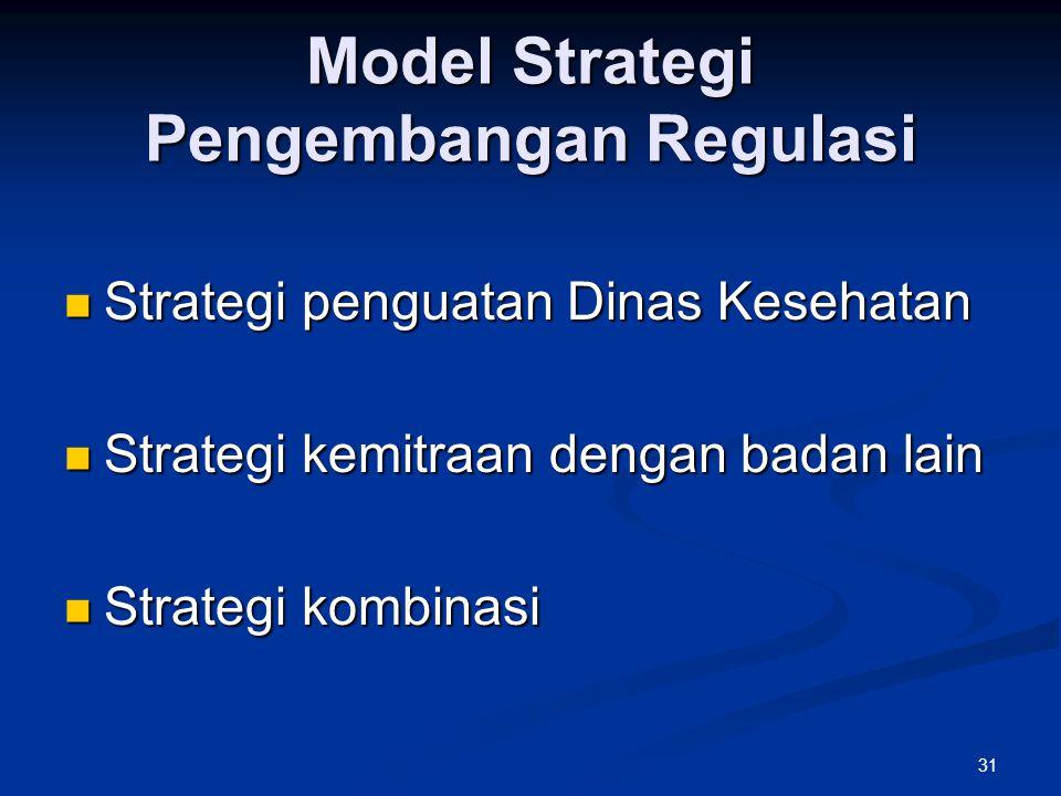 Model Strategi Pengembangan Regulasi Strategi penguatan Dinas Kesehatan Strategi penguatan Dinas Kesehatan Strategi kemitraan dengan badan lain Strate