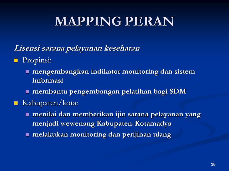 Lisensi sarana pelayanan kesehatan Propinsi: Propinsi: mengembangkan indikator monitoring dan sistem informasi mengembangkan indikator monitoring dan
