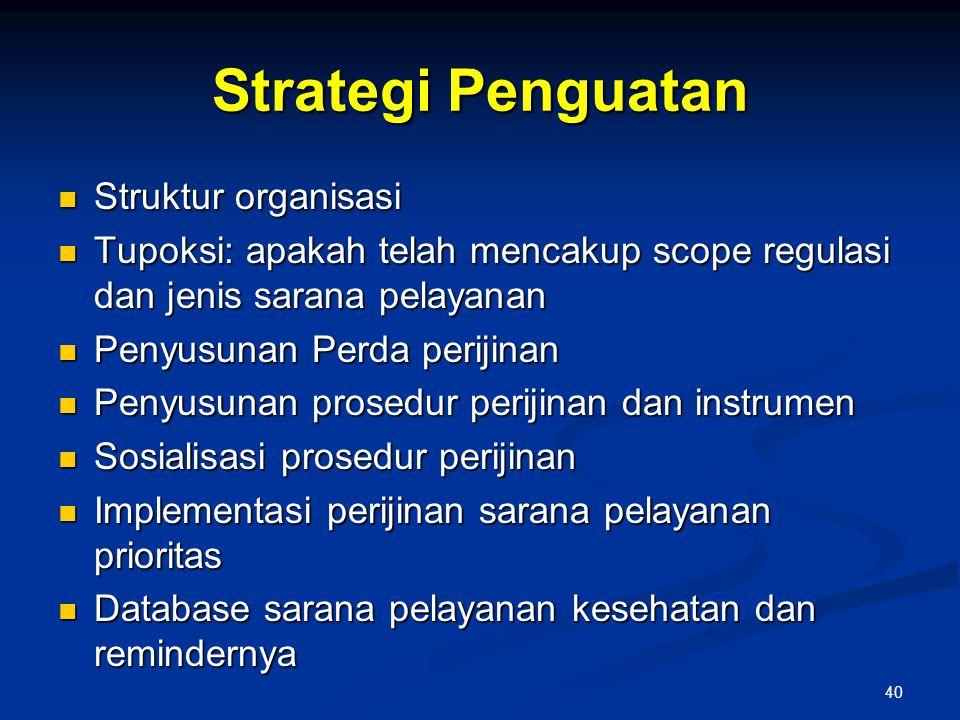 Strategi Penguatan Struktur organisasi Struktur organisasi Tupoksi: apakah telah mencakup scope regulasi dan jenis sarana pelayanan Tupoksi: apakah te