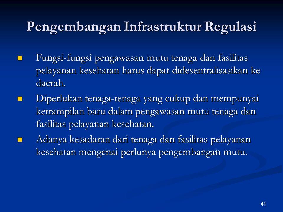 Pengembangan Infrastruktur Regulasi Fungsi-fungsi pengawasan mutu tenaga dan fasilitas pelayanan kesehatan harus dapat didesentralisasikan ke daerah.