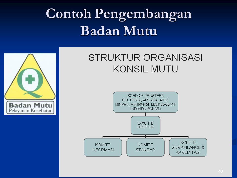 Contoh Pengembangan Badan Mutu 43