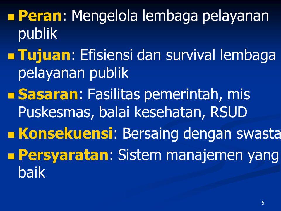 Peran: Mengelola lembaga pelayanan publik Tujuan: Efisiensi dan survival lembaga pelayanan publik Sasaran: Fasilitas pemerintah, mis Puskesmas, balai