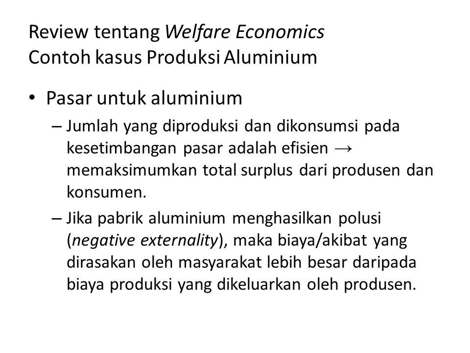 Review tentang Welfare Economics Contoh kasus Produksi Aluminium Pasar untuk aluminium – Jumlah yang diproduksi dan dikonsumsi pada kesetimbangan pasa